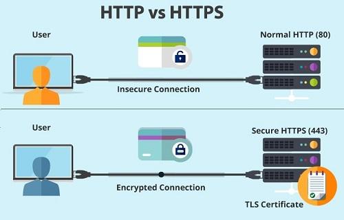Зачем нужен HTTPS?