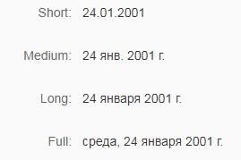 дата formatter
