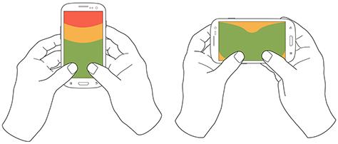 mobile orientation